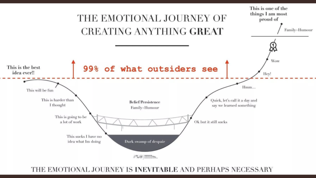 The emotional journey of anything great